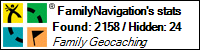 Profile for FamilyNavigation