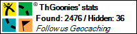 Profile for ThGoonies