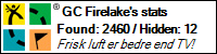 Profile for GC Firelake