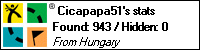 Profile for Cicapapa51