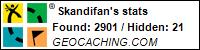 Sandra & Bernd sind Mitglied bei Geocaching.com