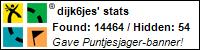 Profile for dijk6jes