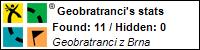 Profil Geobratrancu