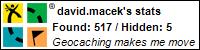 Profile for david.macek