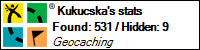 Profile for Kukucska