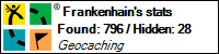 Profile for Frankenhain