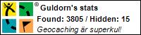 Profile for Guldorn