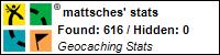 Profile for mattsches
