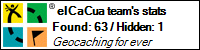 Profile for elCaCua team