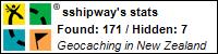 Profile for Steve Shipway