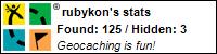 Profile for rubykon