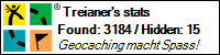 Profile for Treianer