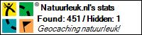 Profile for Natuurleuk.nl