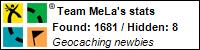Team MeLa stats