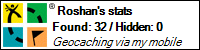 Profile for Roshan