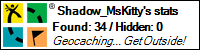 Profile for Shadow_MsKitty