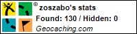 Geocaching.com: zoszabo