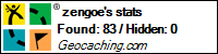 Profile for zengoe