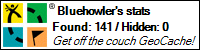 Profile for Bluehowler