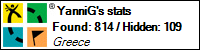 Profile for YanniG