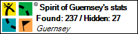 Profile for Spirit of Guernsey