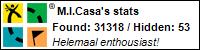 Profile for M.I.Casa
