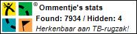 Profile for Ommentje