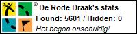 Profile for De Rode Draak