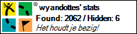 Profile for wyandottes