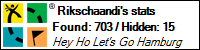 Profile for Rikschaandi