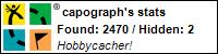Profile for capograph