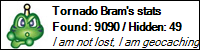Profile for Tornado Bram