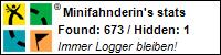 Profile for Minifahnderin