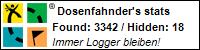 Profile for Dosenfahnder