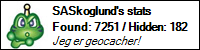 Profile for TeamSkoglund