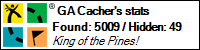 Profile for GA Cacher