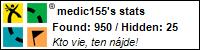 Profile for medic155