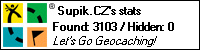 Profile for Supik.CZ