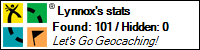 Profile for Lynnox