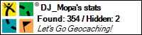 Profile for DJ_Mopa