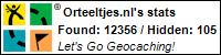 Profile for Orteeltjes.nl
