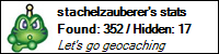 Profile for stachelzauberer