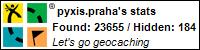 Profile for pyxis.praha