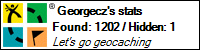 Profile for Georgecz