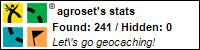 Profile for AGRoset