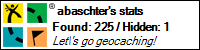 Profile for abaschter