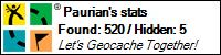 Profile for Paurian