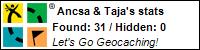 Profile for Ancsa & Taja