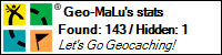 Profile for Geo-MaLu