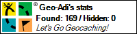 Profile for Geo-Adi